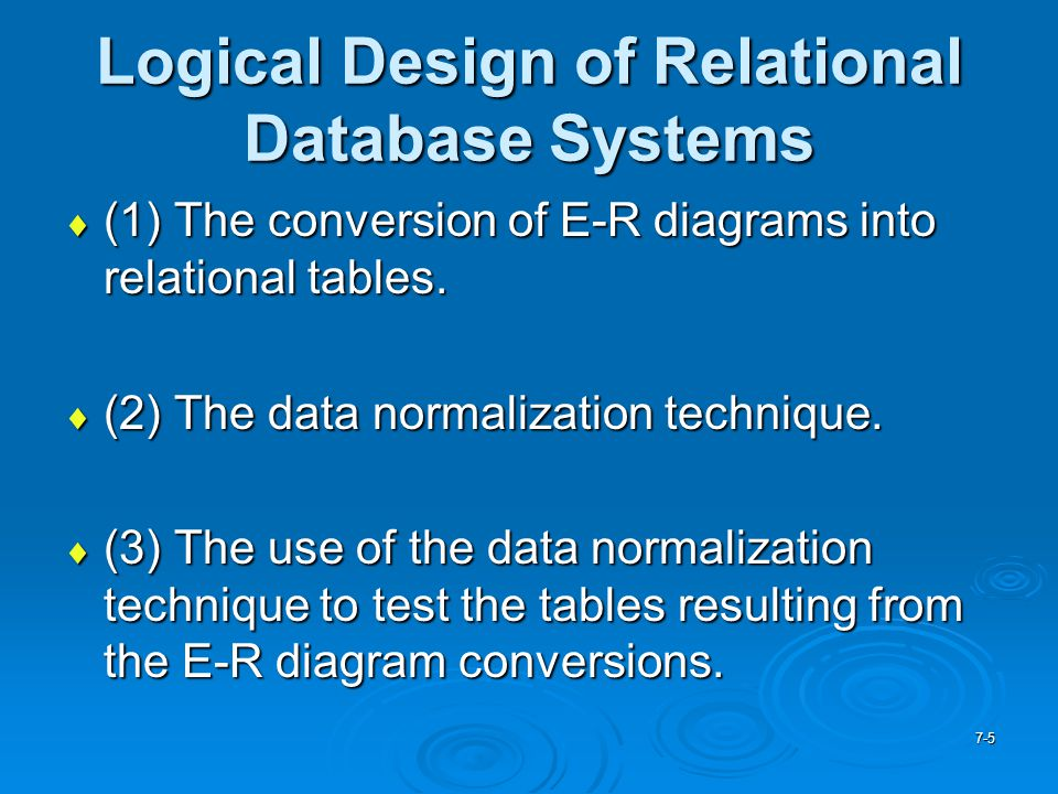 Logical Design of Relational Database Systems