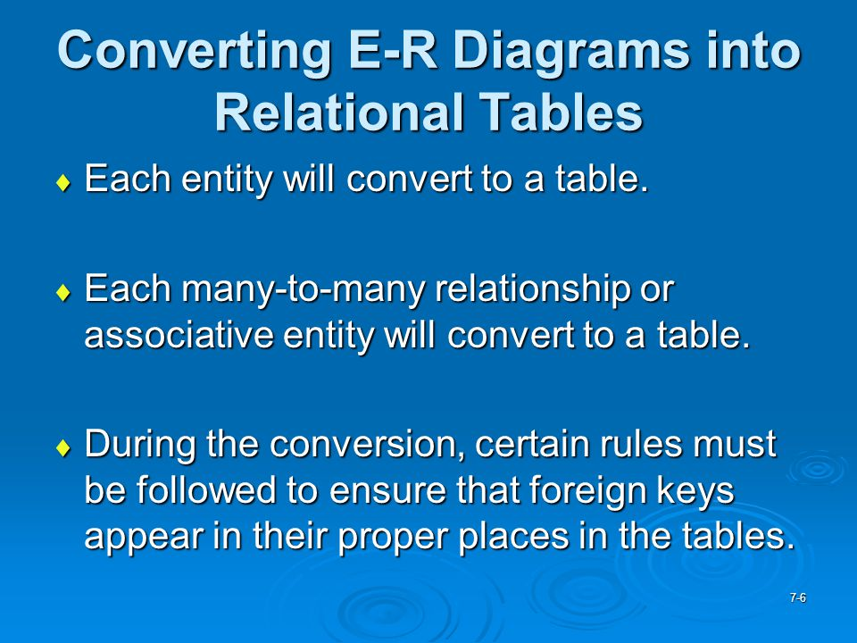 Converting E-R Diagrams into Relational Tables
