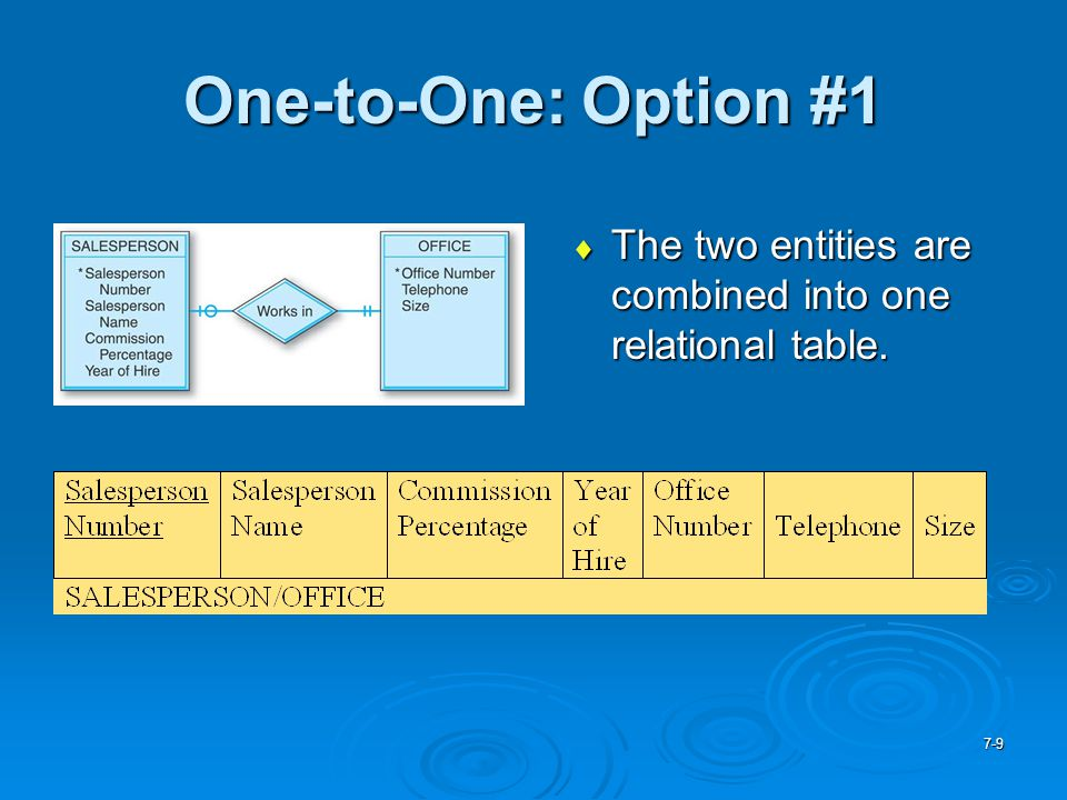 One-to-One: Option #1 The two entities are combined into one relational table.