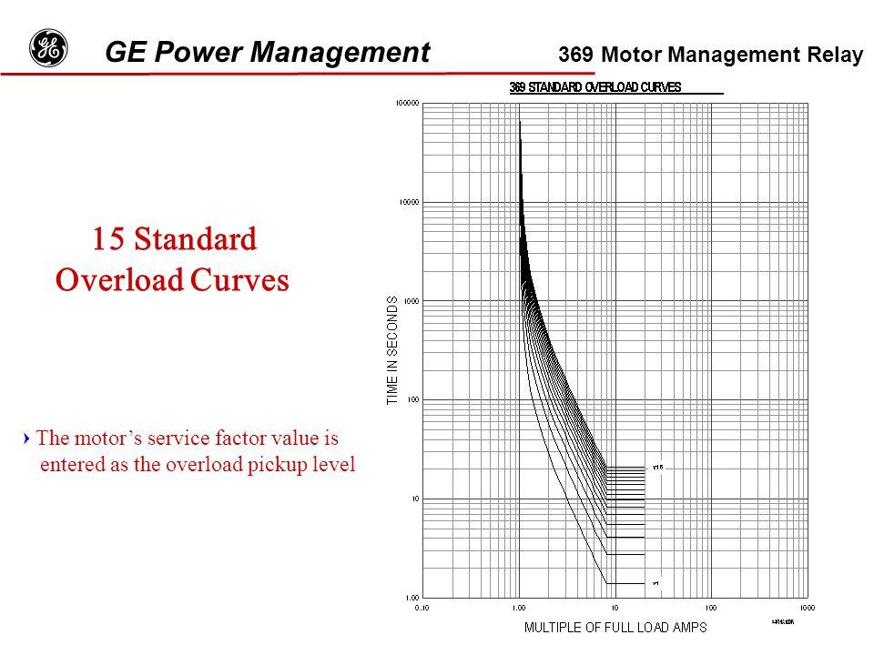 service factor of motor pdf
