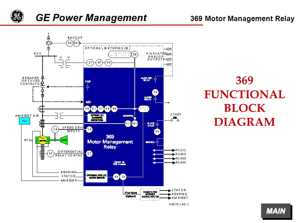 G ge power management 369 motor management relay ppt video online g 369 functional block diagram ge power management ccuart Choice Image