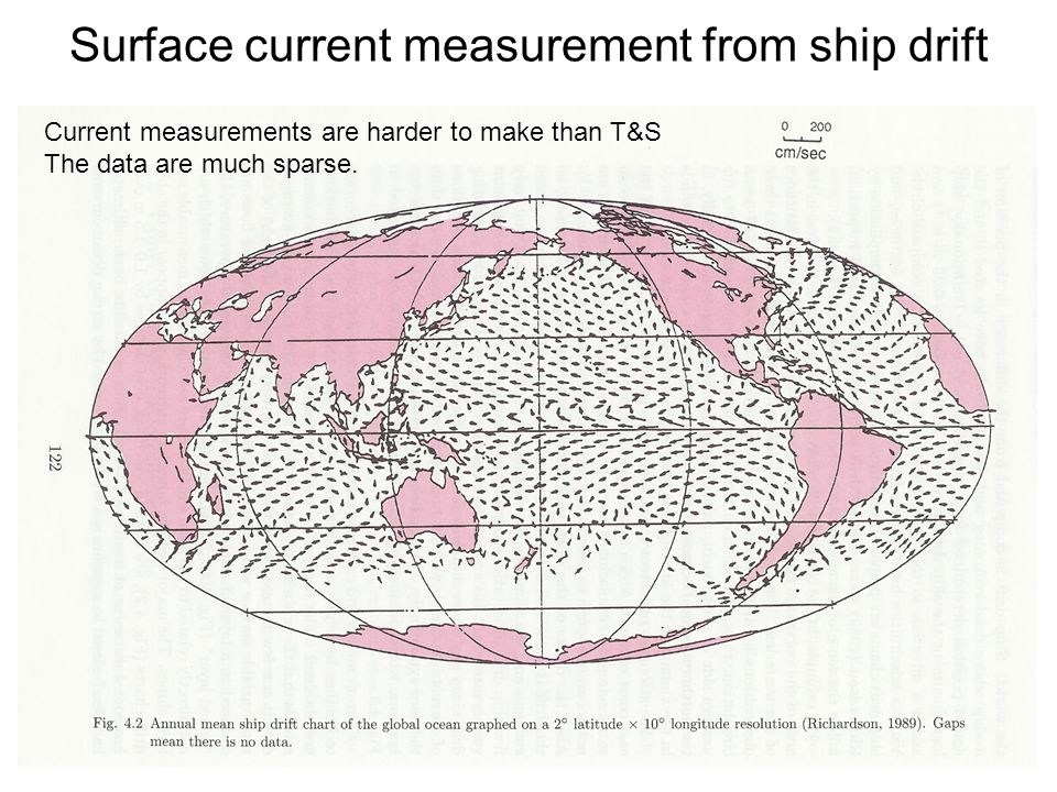 Surface current measurement from ship drift
