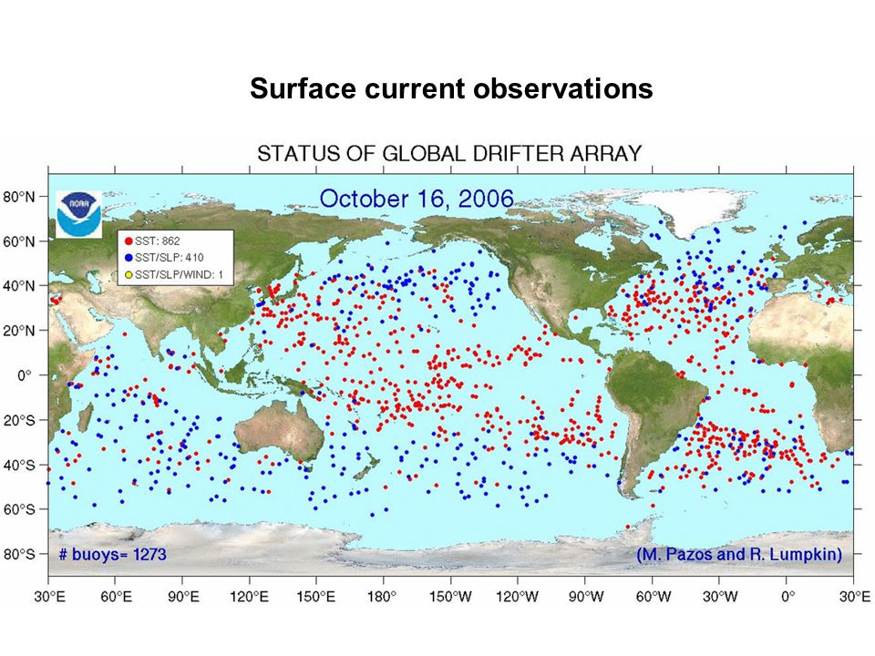Surface current observations