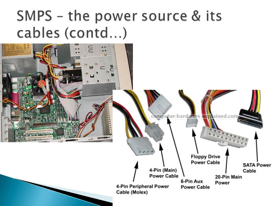 SMPS – the power source & its cables (contd…)