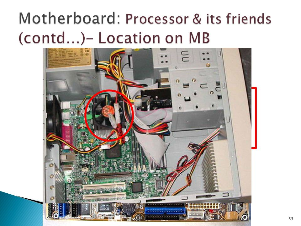 Motherboard: Processor & its friends (contd…)- Location on MB