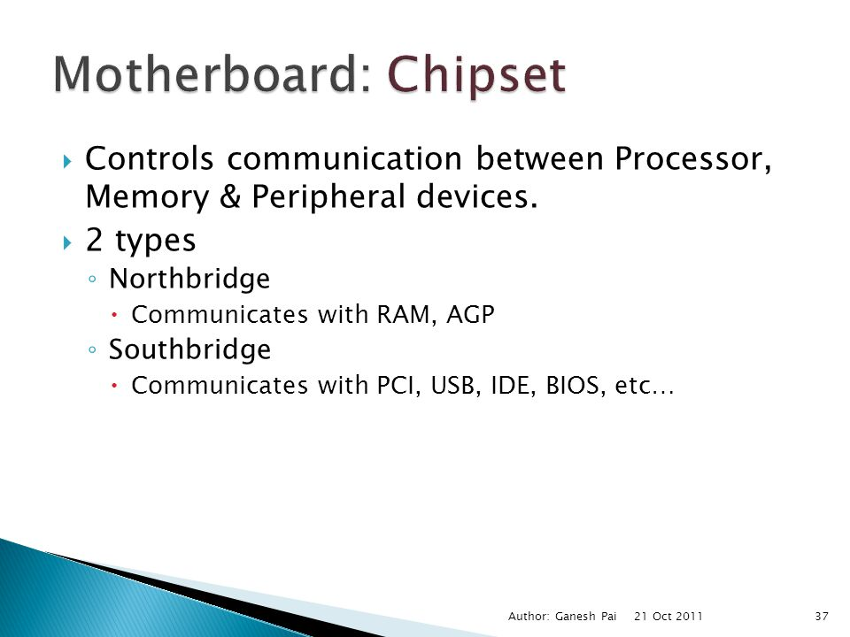 Motherboard: Chipset Controls communication between Processor, Memory & Peripheral devices. 2 types.