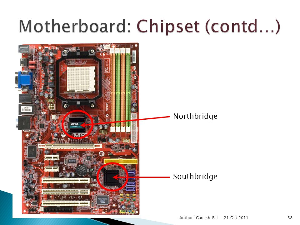 Motherboard: Chipset (contd…)