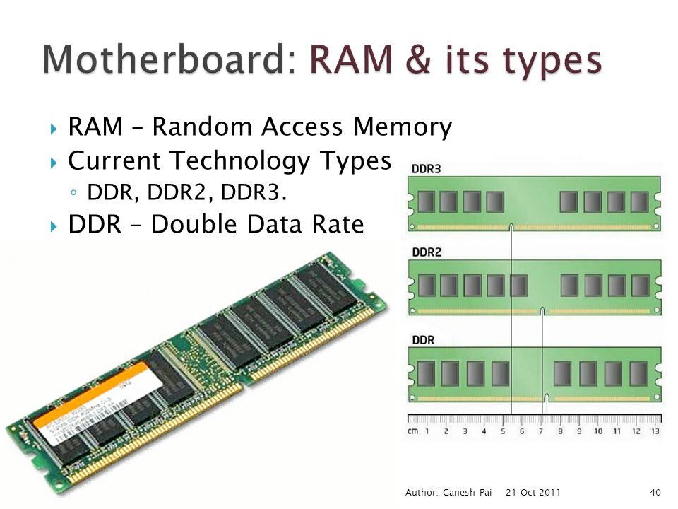 Motherboard: RAM & its types