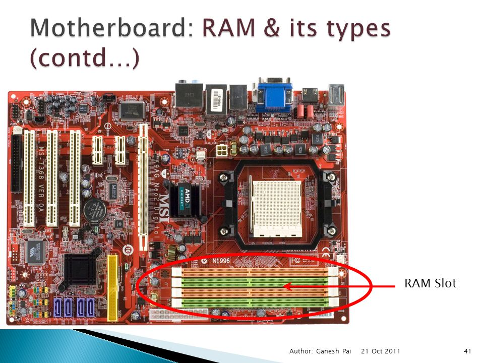 Motherboard: RAM & its types (contd…)