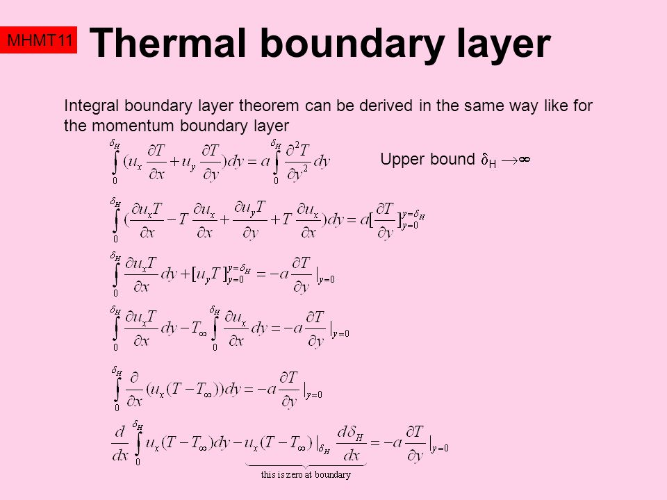 Thermal boundary layer