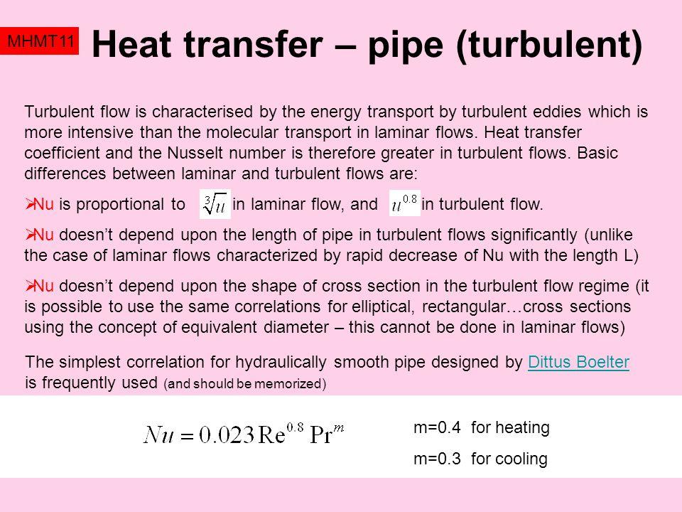 nusselt number equation for laminar flow. 9 heat nusselt number equation for laminar flow