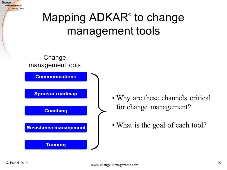 adkar change management model pdf