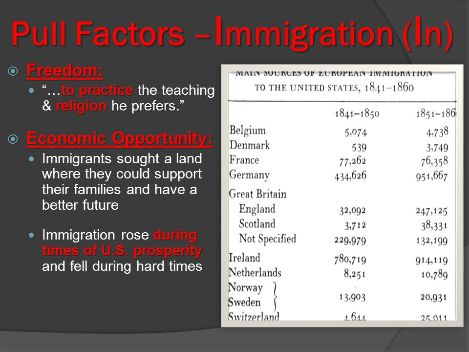 immigration causes Below, we will be discussing these and other key causes for immigration  economics a bad economy is, of course, one of the key reasons that.