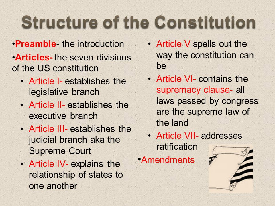 article of the us constitution