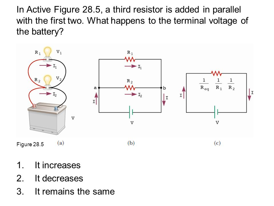 In Active Figure 28.5, a third resistor is added in parallel with the first two. What happens to the terminal voltage of the battery