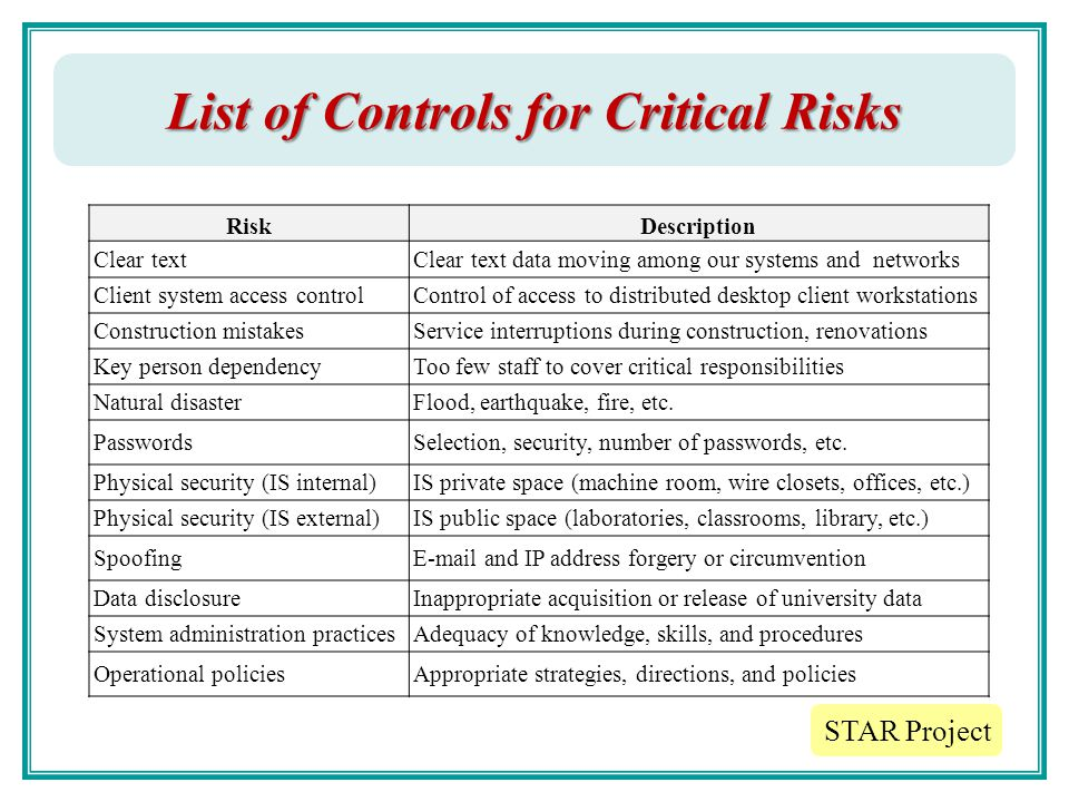 Risk Management Chao-Hsien Chu, Ph.D. - ppt download Qualitative Data Analysis Process