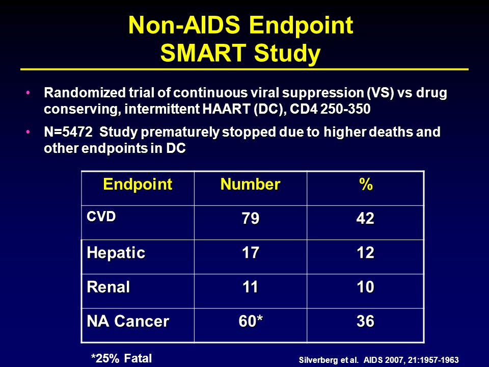 The SMART study - PubMed Central (PMC)