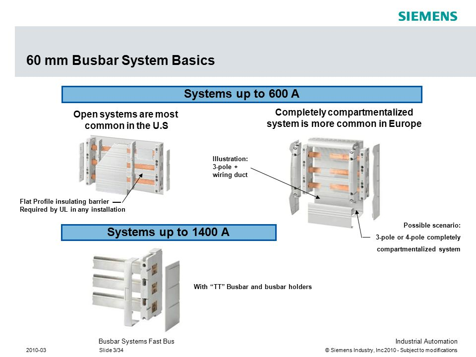 60+mm+Busbar+System+Basics program overview description applications customer benefits 3ra6 wiring diagram at virtualis.co