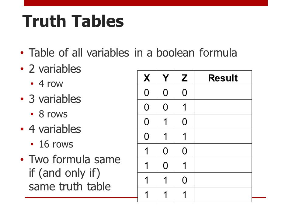 Truth Tables Table of all variables in a boolean formula 2 variables