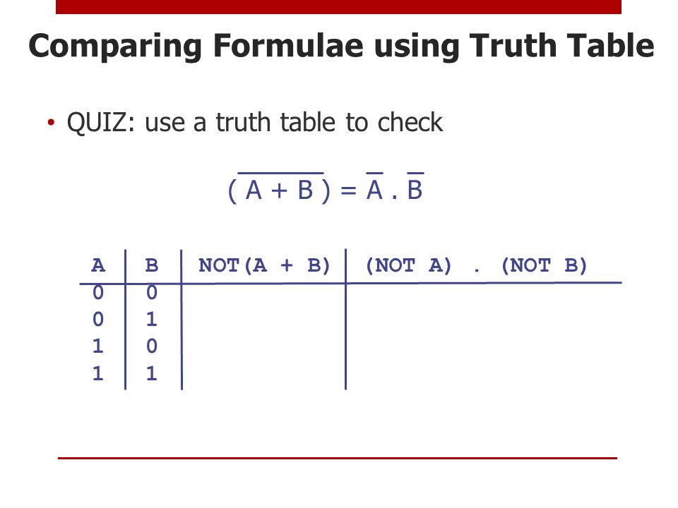 Comparing Formulae using Truth Table