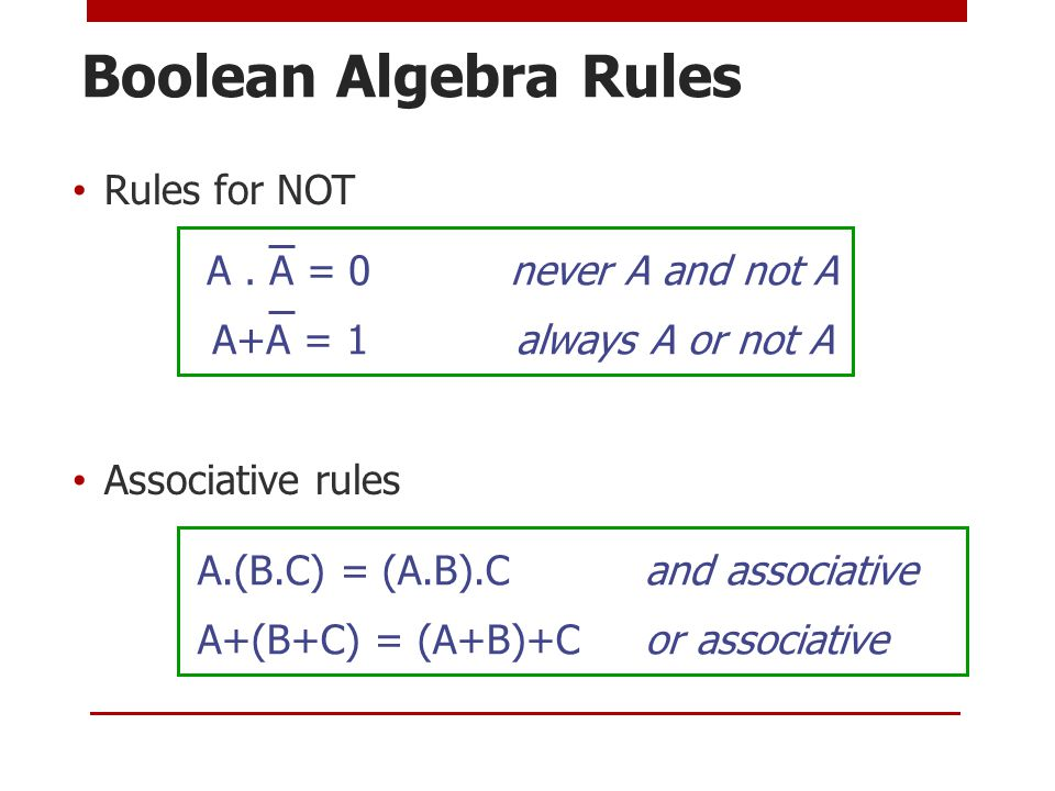 Boolean Algebra Rules Rules for NOT A . A = 0 never A and not A