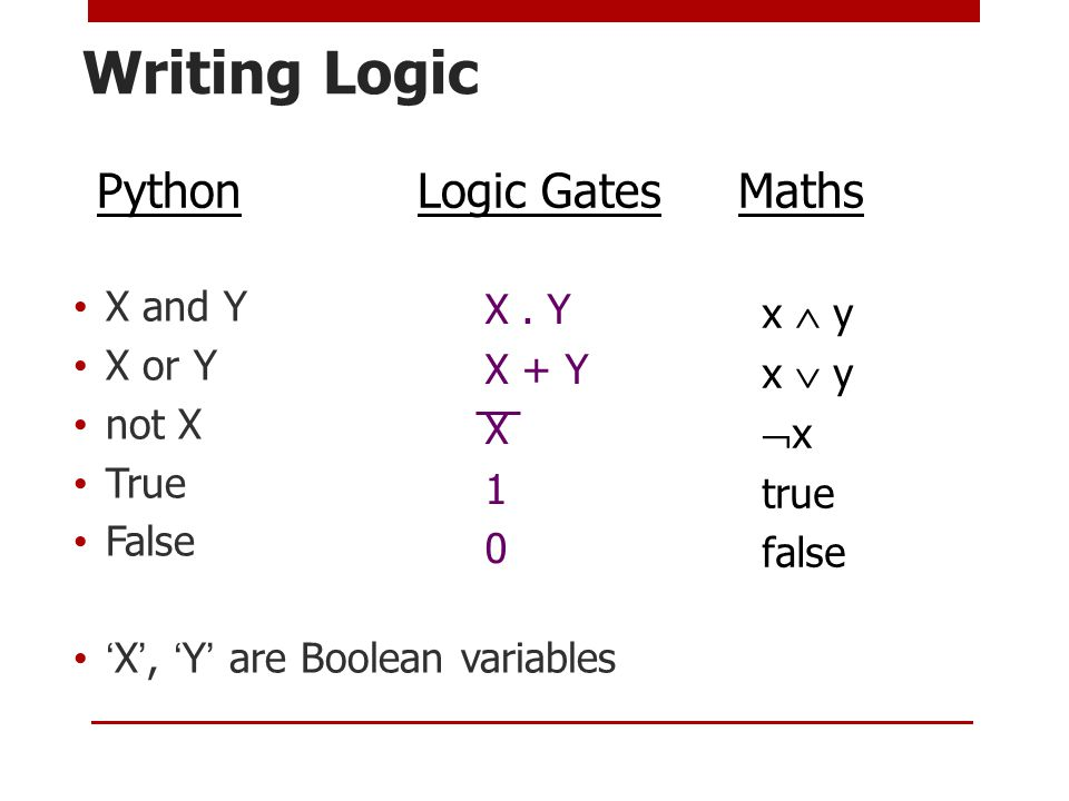 Writing Logic Python Logic Gates Maths X and Y X . Y x  y X or Y