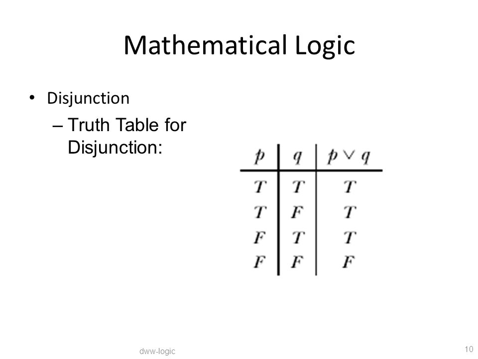 Mathematical Logic Disjunction Truth Table for Disjunction: dww-logic