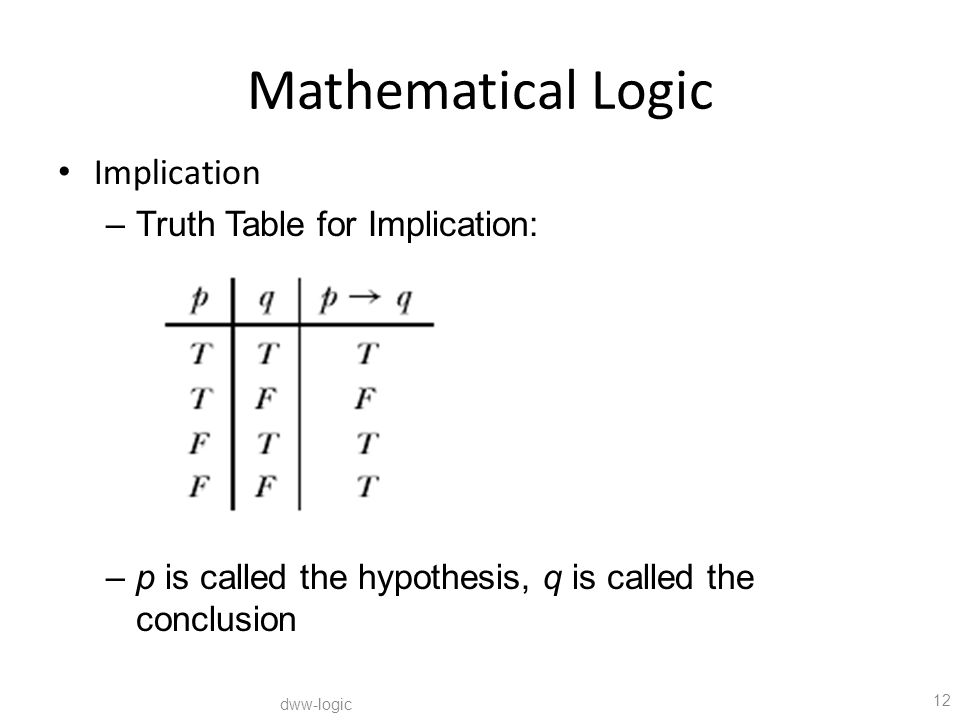 Mathematical Logic Implication Truth Table for Implication: