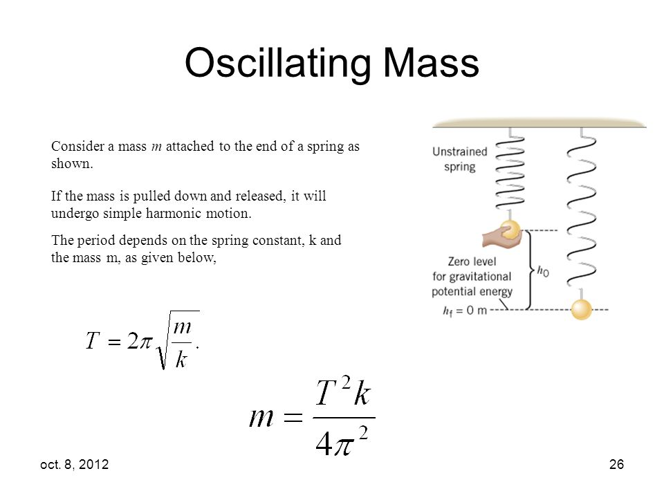 how to find spring constant given mass and frequency