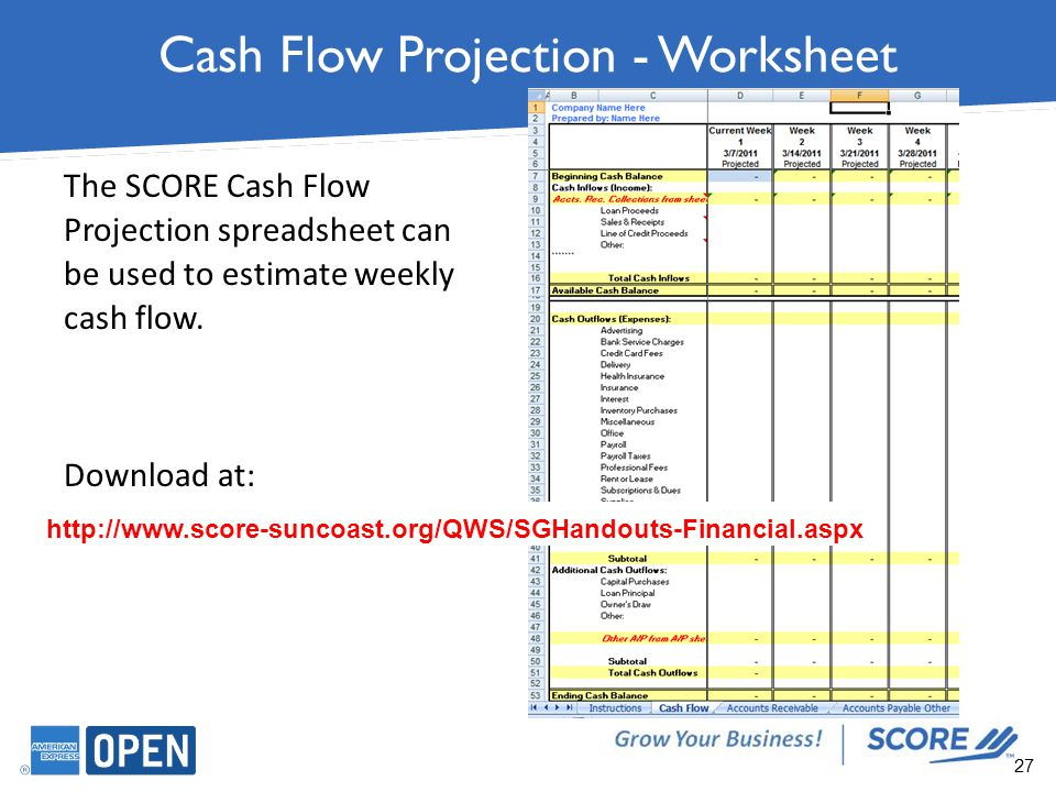 Find ways to improve cash flow and profits ppt download for Cash flow projection worksheet template
