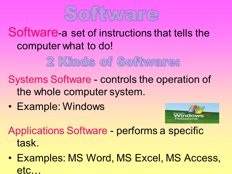 Software-a set of instructions that tells the computer what to do!