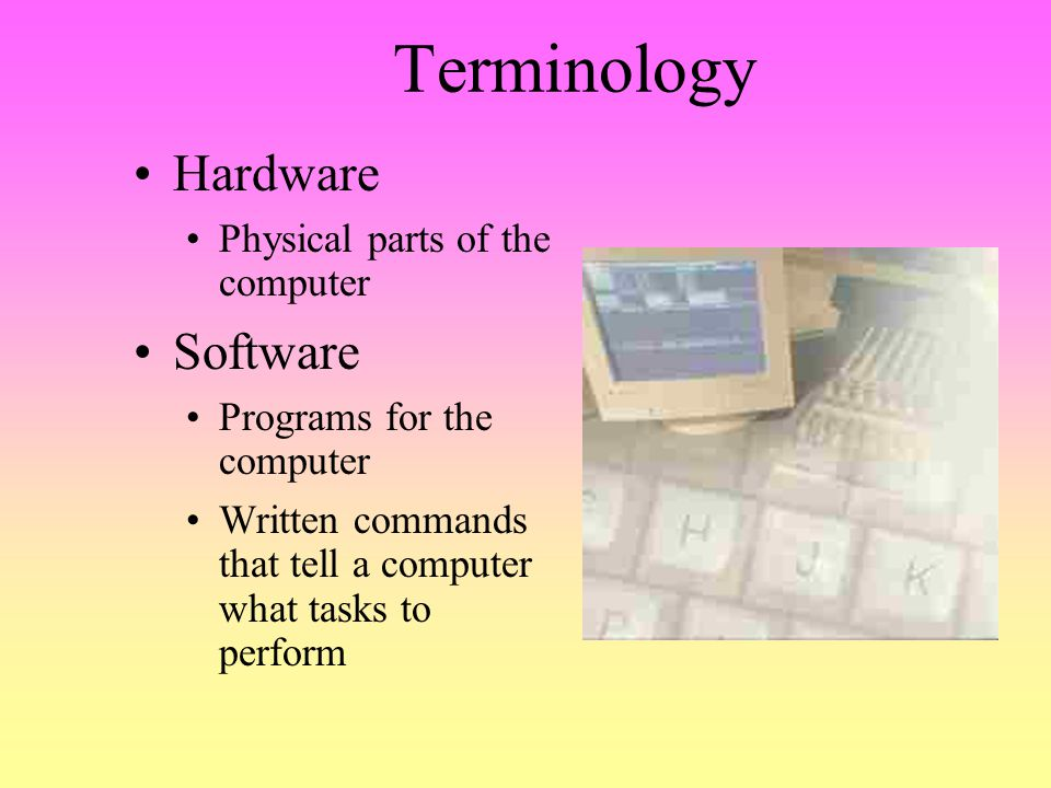 Terminology Hardware Software Physical parts of the computer