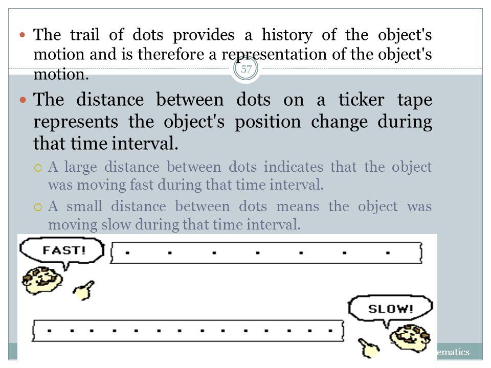 Tape Diagram Explanations Wire Data Schema