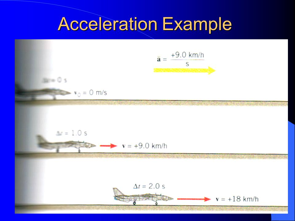 Physics - Motion and Vectors - ppt video online download