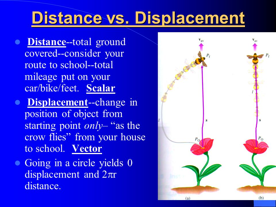 how to solve distance and displacement