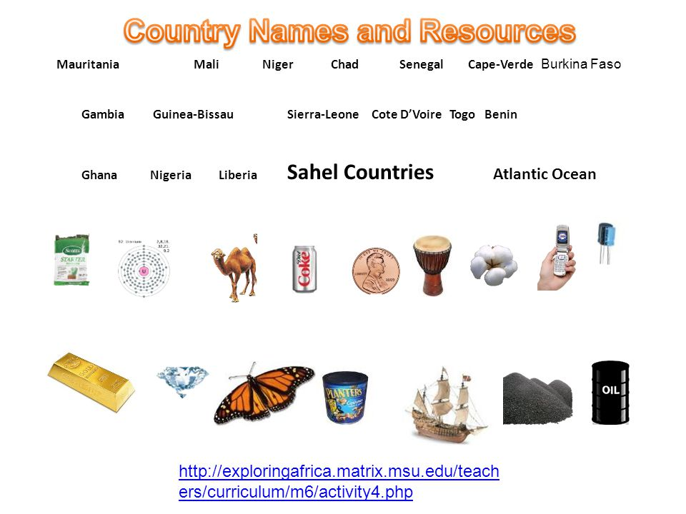 Country Names and Resources
