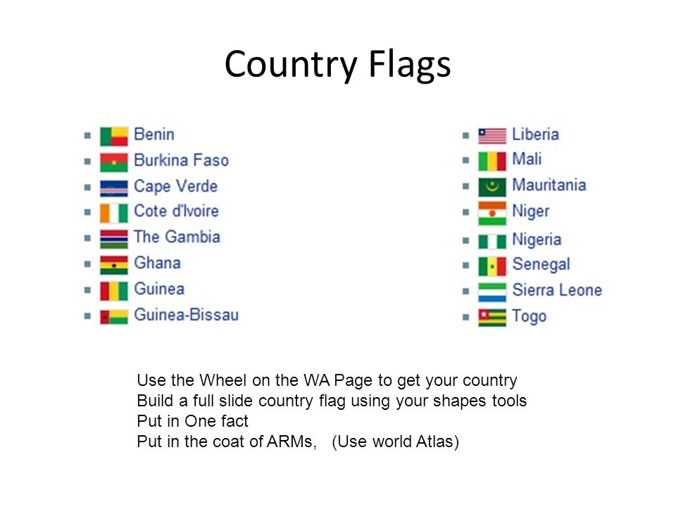 Country Flags Use the Wheel on the WA Page to get your country