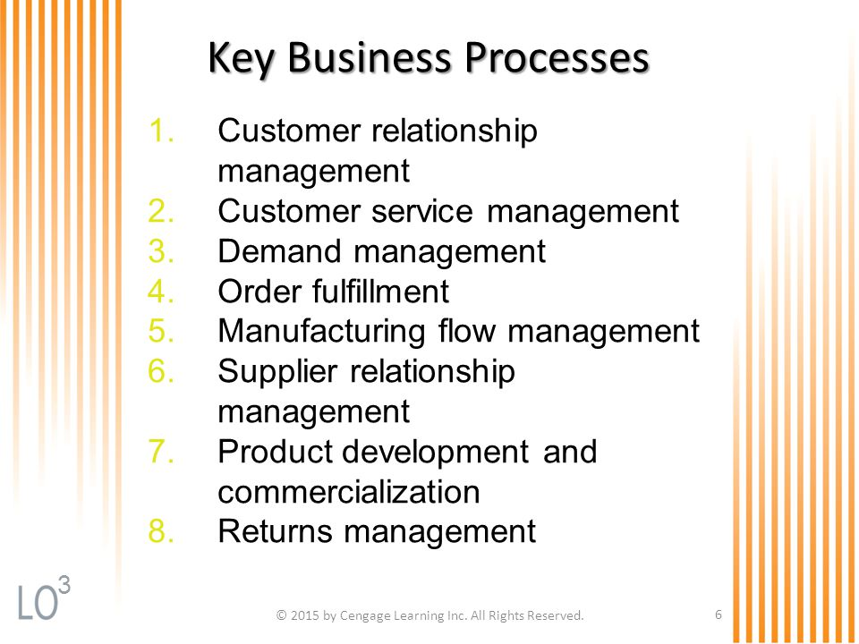 Key Business Processes