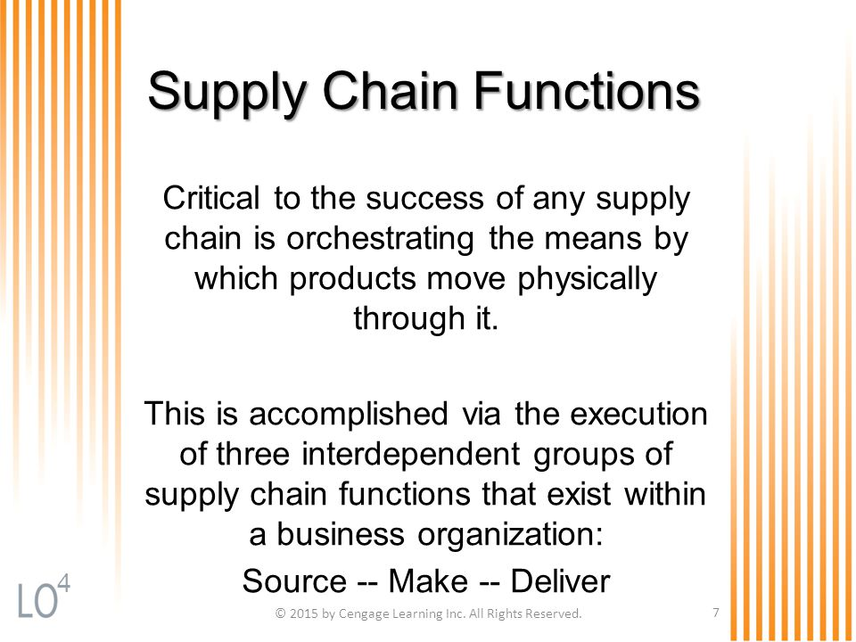 Supply Chain Functions