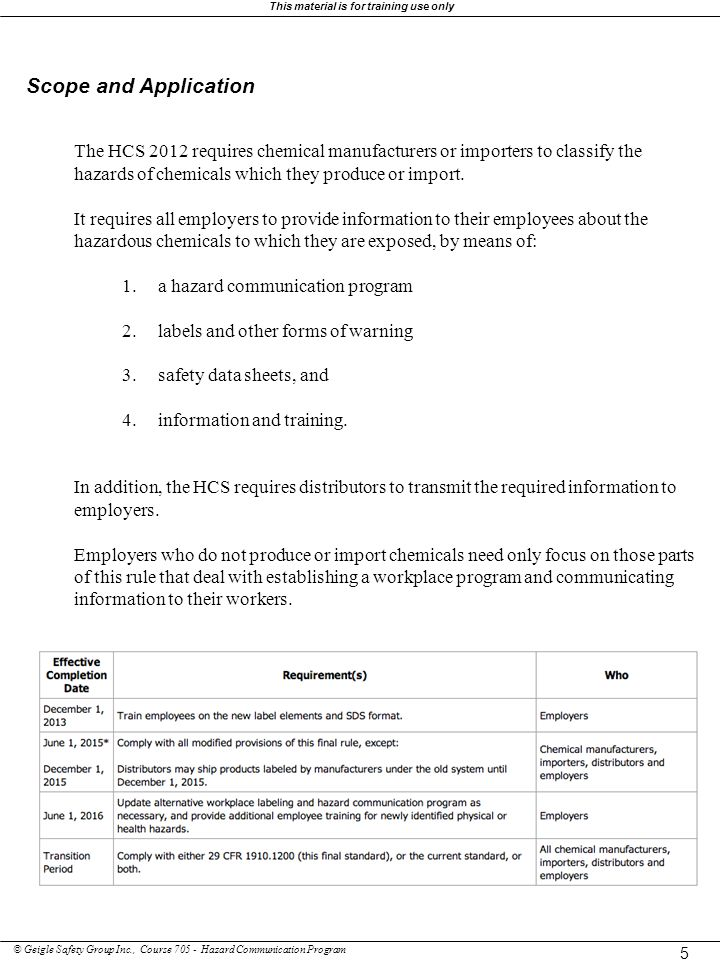 Scope and Application The HCS 2012 requires chemical manufacturers or importers to classify the hazards of chemicals which they produce or import.