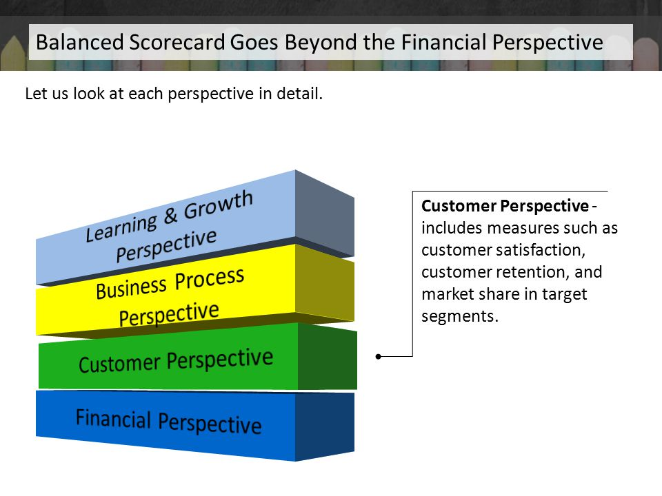 balanced scorecard and financial perspective Balanced scorecard: a quick introduction to the four perspectives developed by robert kaplan and david norton, the balanced scorecard is an extremely influential management tool that remains enduringly popular with companies around the world.