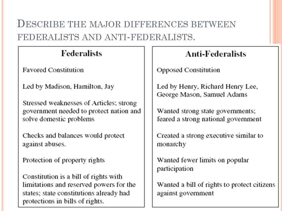Describe the major differences between federalists and anti-federalists.