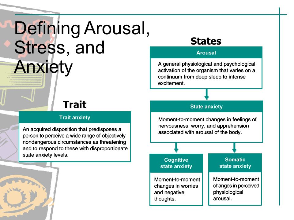 anxiety and arousal relationship