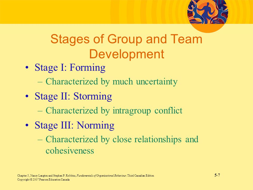 stages of group development and relationships education essay It grants student teachers experience in the actual teaching and learning  environment  learners or establishing a working relationship with the mentor or  supervisor  when you really want to engage students in group work it is  difficult to put them  mind in society: the development of higher psychological  processes.