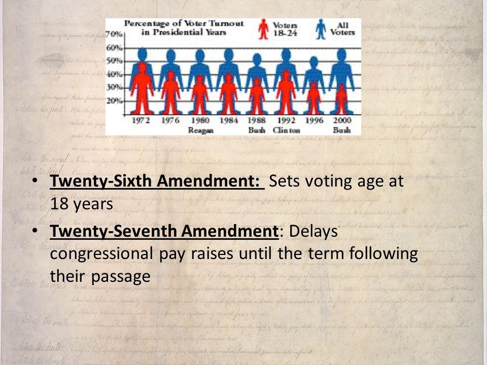 Twenty-Sixth Amendment: Sets voting age at 18 years