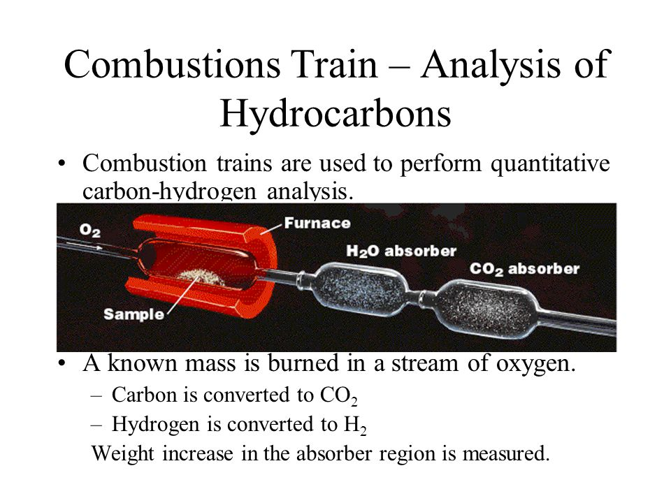 analysis of hydrocarbons 2 2009-4-9 nmr analysis of hydrocarbons and related  has been sponsored by research division iv on hydrocarbon analysis of astm committee d-2.
