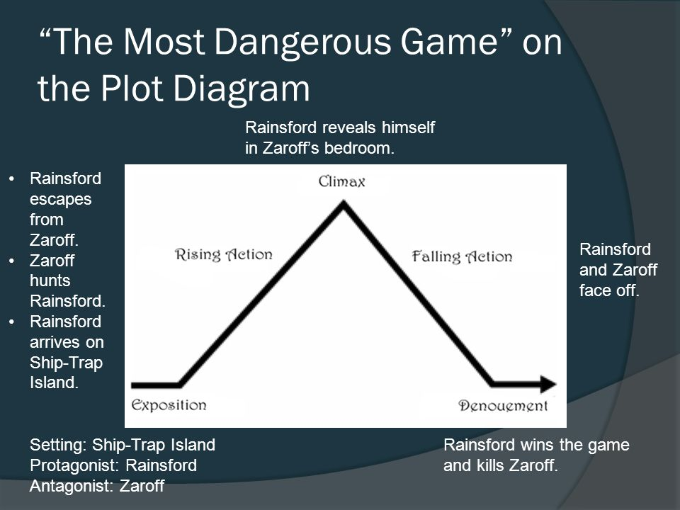 the most dangerous game plot development 20 vocabulary words from the short story the most dangerous game learn with flashcards, games, and more — for free.