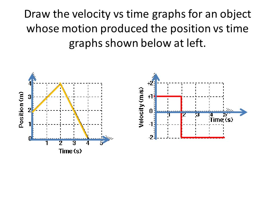 Practicing with Graphs - ppt video online download