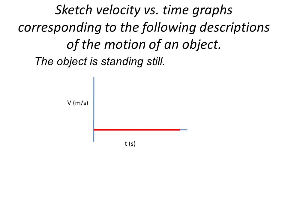 Sketch velocity vs. time graphs corresponding to the following descriptions of the motion of an object.