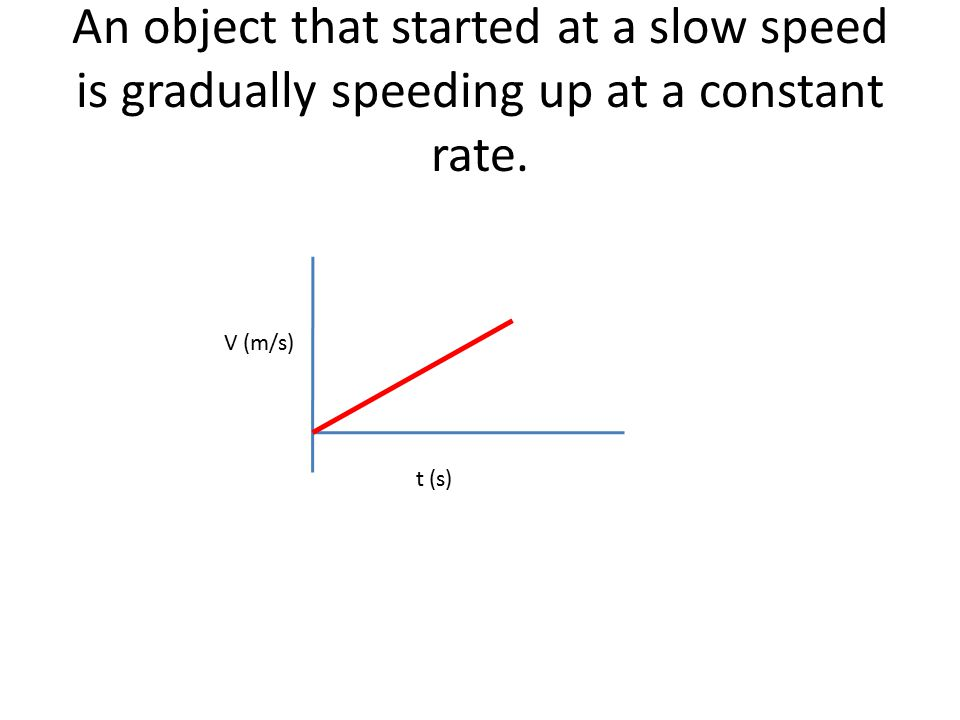 An object that started at a slow speed is gradually speeding up at a constant rate.